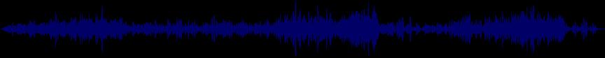 waveform of track #26812