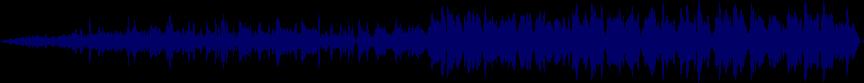 waveform of track #26847