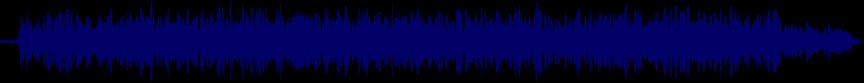 waveform of track #26879