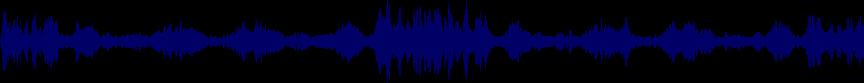 waveform of track #26887