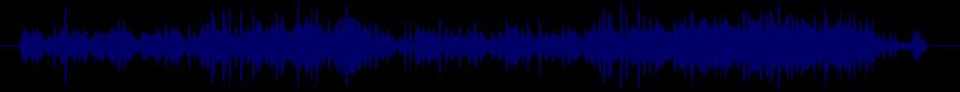 waveform of track #26927