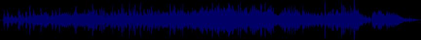 waveform of track #26961