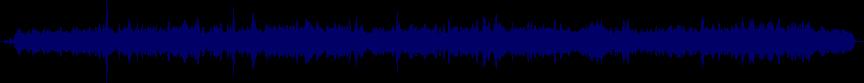 waveform of track #27002
