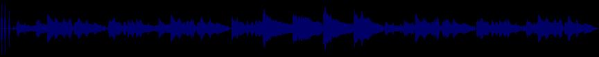 waveform of track #27017