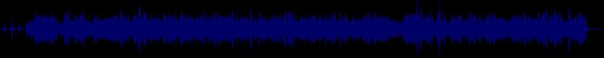 waveform of track #27019