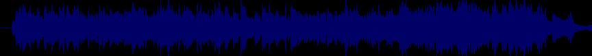 waveform of track #27024