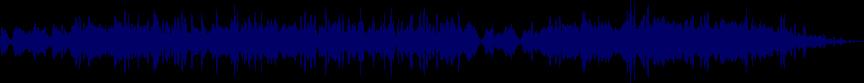 waveform of track #27030