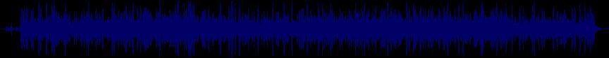 waveform of track #27051
