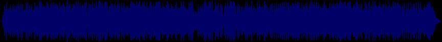 waveform of track #27053