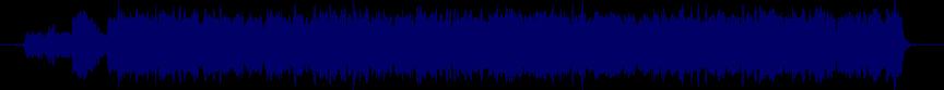 waveform of track #27057