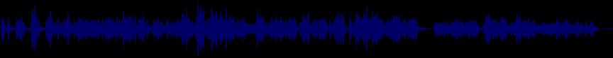 waveform of track #27058