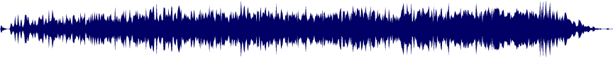 waveform of track #27064
