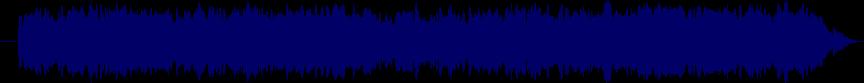 waveform of track #27069