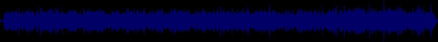waveform of track #27072