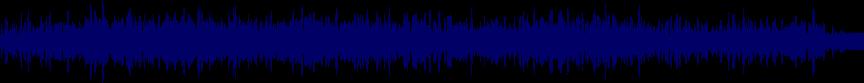 waveform of track #27079