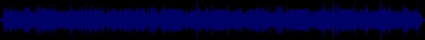 waveform of track #27082