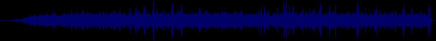 waveform of track #27115