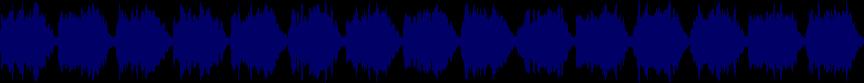 waveform of track #27128