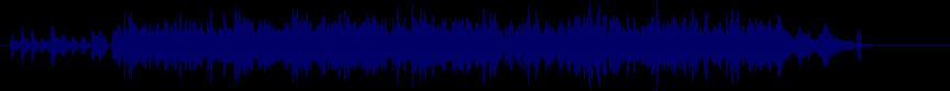 waveform of track #27129