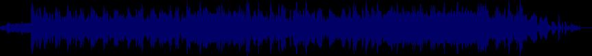 waveform of track #27139
