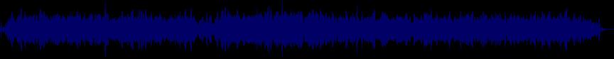waveform of track #27140