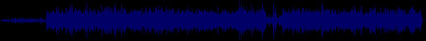waveform of track #27141
