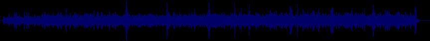 waveform of track #27150