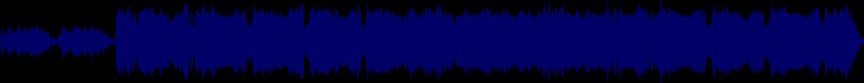 waveform of track #27153