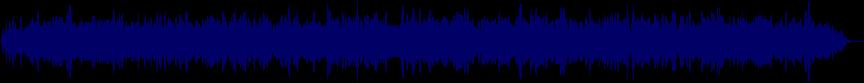 waveform of track #27158