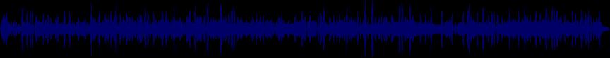 waveform of track #27162