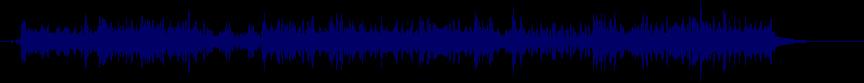 waveform of track #27170