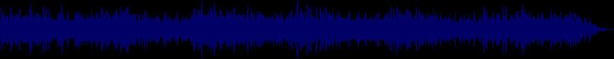 waveform of track #27185