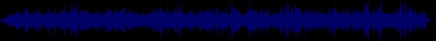 waveform of track #27187