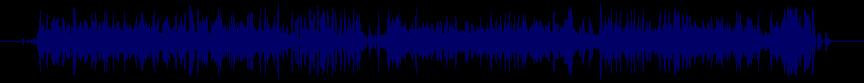 waveform of track #27204