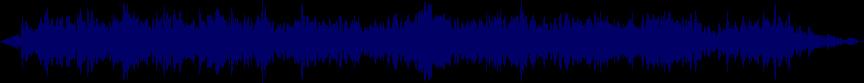 waveform of track #27209