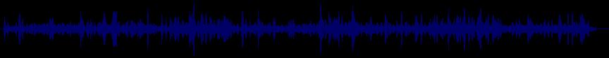 waveform of track #27213