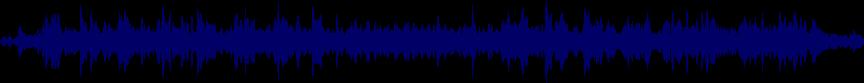 waveform of track #27220