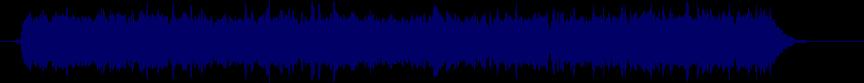 waveform of track #27222