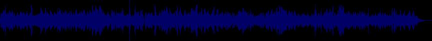 waveform of track #27223