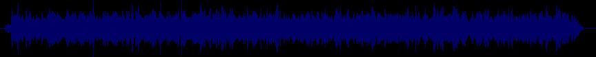 waveform of track #27244