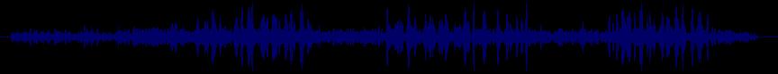 waveform of track #27252