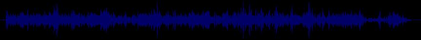 waveform of track #27261