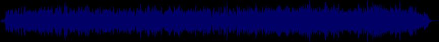 waveform of track #27266