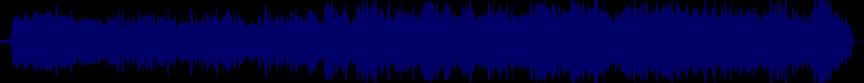 waveform of track #27274