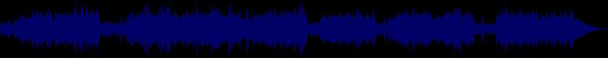 waveform of track #27281
