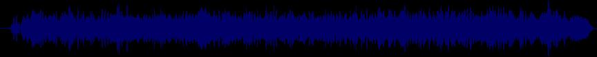 waveform of track #27283
