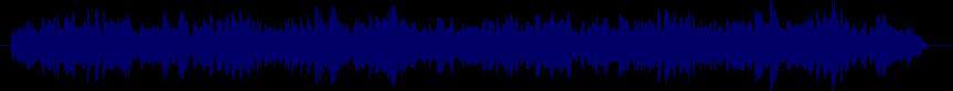 waveform of track #27306