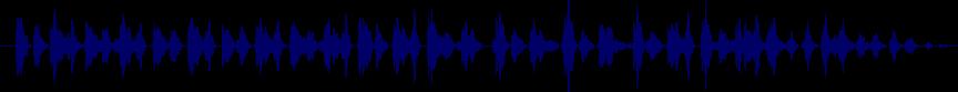 waveform of track #27309