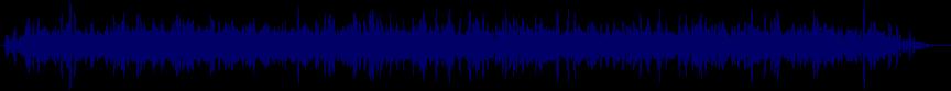 waveform of track #27310