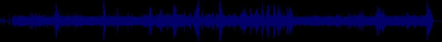 waveform of track #27315